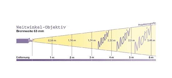 """Projector voor effectwielen """"GL 100"""" met groothoeklens"""