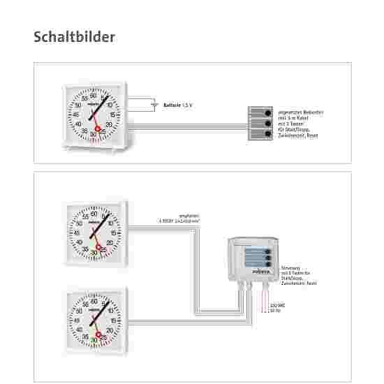 Analoge stopwatch met minuten- en secondenwijzer