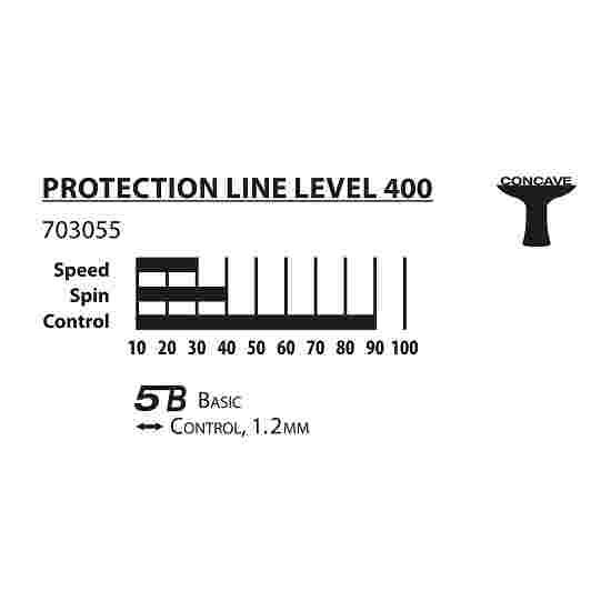 """Donic Schildkröt Tafeltennisbat """"Protection Line S400"""""""