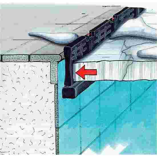 Sport-Thieme ijsbescherming