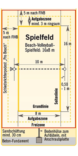 Beach-Volleybal Antenneset