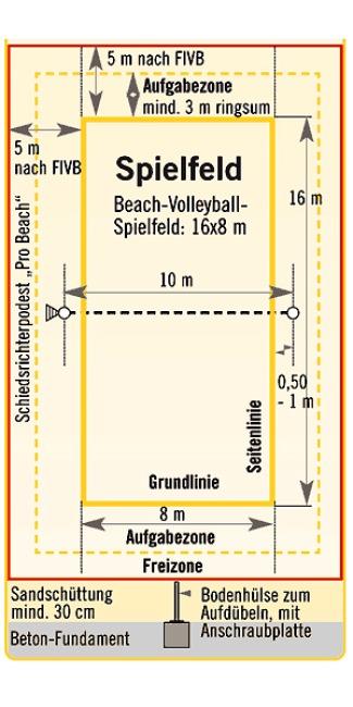 Beachvolleybal Tornooinet voor speelveld 16x8 m