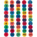 Bodemmarkeringen Nummers 1-50